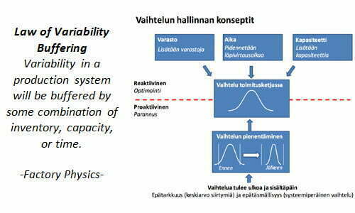 Law_of_variability.jpg