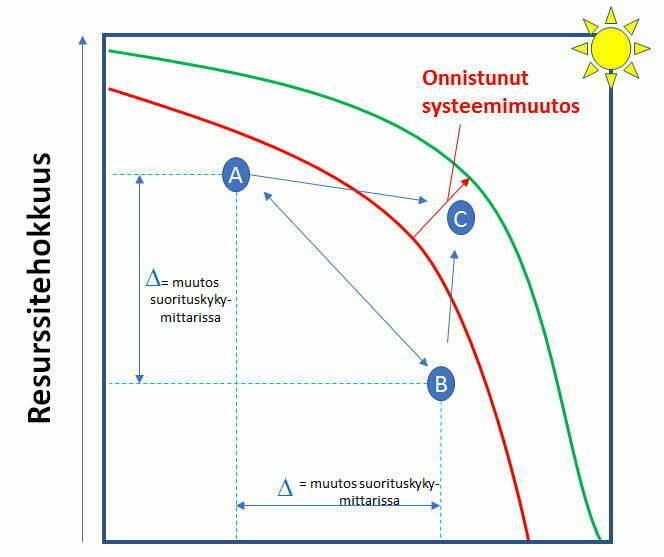 Systeemimuutos.jpg