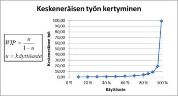 Tyn_kertyminen.jpg