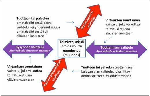 Virtauksen_suuntainen.jpg